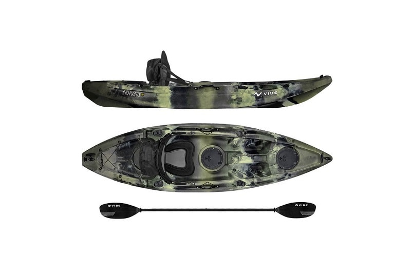 The Best Fishing Kayaks In 2019 Detailed Reviews Guide